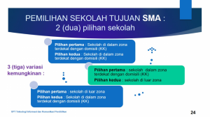 4. Pemilihan Sekolah Tujuan (hanya ada 2 pilihan dan salah satu harus dalam zona domisili)